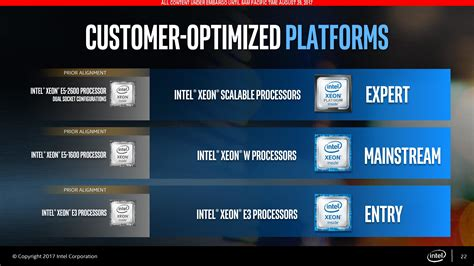 intel outs three more and xeon processor exploits intel announces xeon w workstation cpus skylake sp and