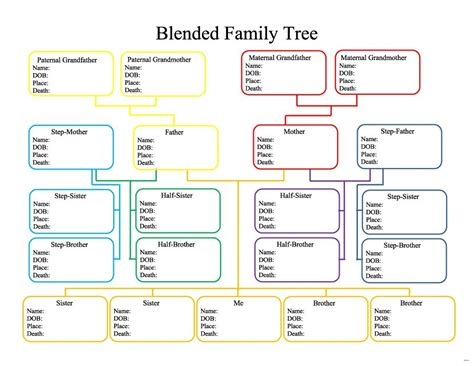 Pic Template by Editable Family Tree Template Simple Pics 01 Printable