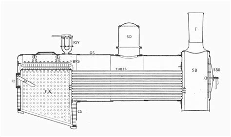 boiler sections file locomotive boiler section heat engines 1913 jpg