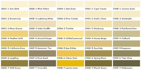 Behr Paint by Behr Outdoor Paint Colors Behr Colors Behr Interior