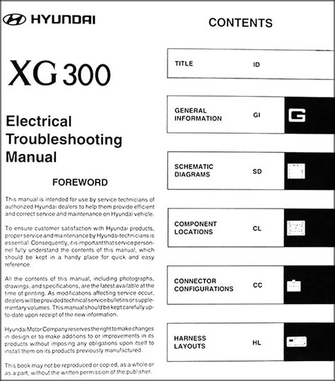 auto manual repair 2001 hyundai xg300 engine control 2001 hyundai xg 300 electrical troubleshooting manual xg300 wiring diagrams book ebay