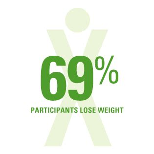 weight management wellness programs top wellness programs for tobacco cessation and weight