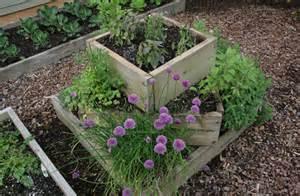 herb garden design how to create your herb garden plan herb gardening help