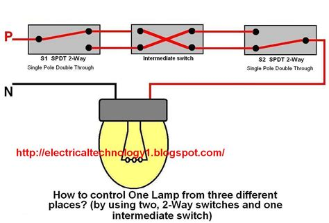 clipsal 2 way light switch wiring diagram wiring diagrams
