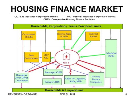housing finance mortgage insurance housing finance 28 images insurance company housing finance limited