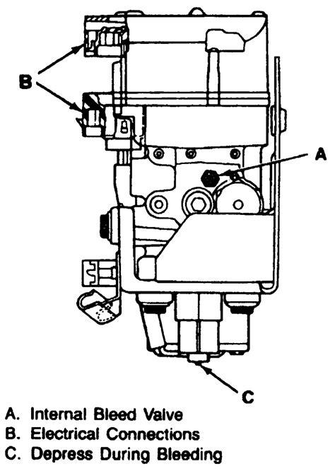 repair anti lock braking 1993 chevrolet g series g20 interior lighting repair guides four wheel anti lock 4wal system bleeding the 4wal brake system autozone com