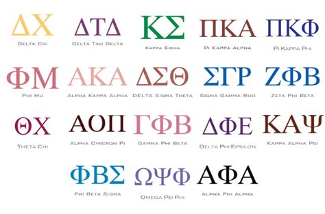 Why Do Fraternities Use Letters why fraternities and sororities promote unhealthy culture