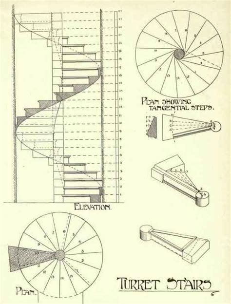 25 best ideas about spiral stair on pinterest spiral staircase plan spiral staircases and