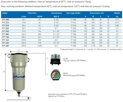 ft compressed air filters ft filter series