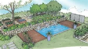 paysagiste jardin deco