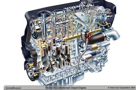 Mesin Diesel diesel vs gas engines bmw autos post
