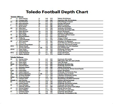 free football depth chart template printable football depth chart template printable