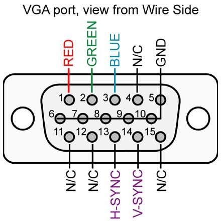 15 pin vga cable wiring diagram 15 free engine image for