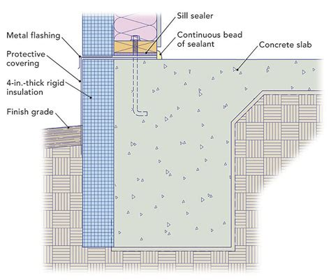 insulating  slab  grade fine homebuilding