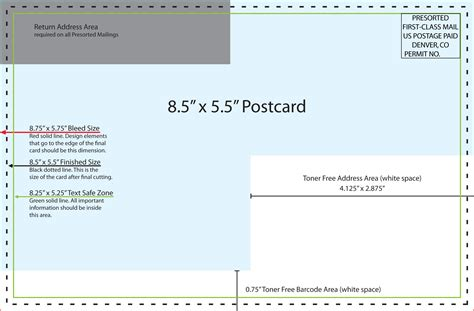 usps direct mail templates usps postcard template images frompo
