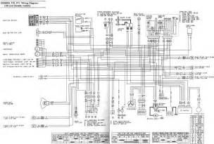 kawasaki ninja 250r f model wiring diagram binatani com