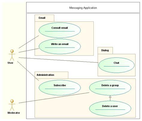uml diagram application use diagrams
