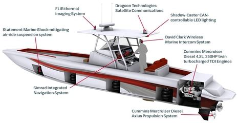 speed boat diagram panbo the marine electronics hub september 2011