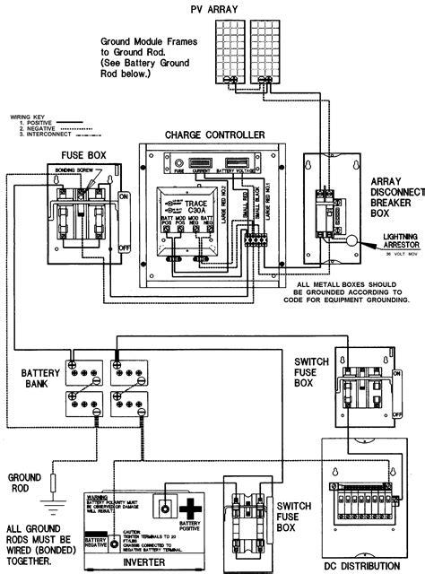 solar pv power plant single line diagram search