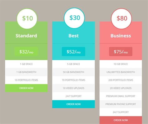 html table template 15 best free html5 css3 pricing tables templates 2015