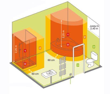 spot salle de bain norme meilleures id 233 es cr 233 atives pour