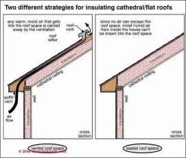 Difference Between Hip And Gable Roof Roofs Dense Packed Insulated Cathedral Ceilings Amp Un