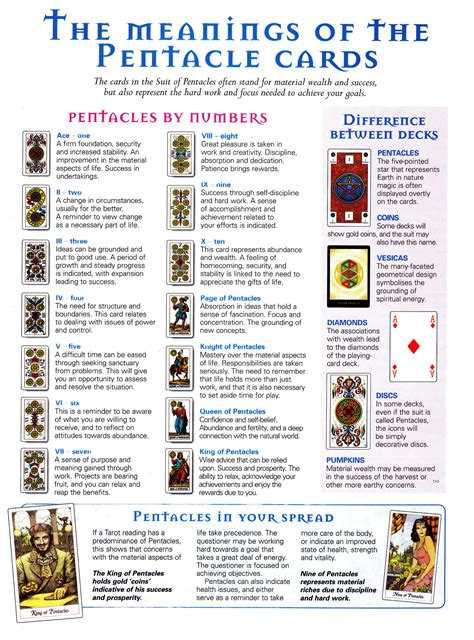 Printable Tarot Cards With Meanings Pdf