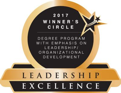 Lynchburg College Mba Rankings by Hr Ranks Lynchburg College School Of Business And