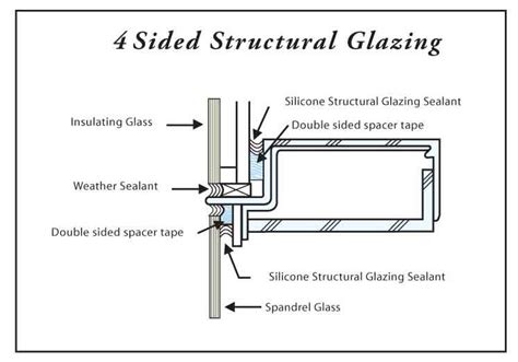 structural silicone glazed curtain wall arch tape