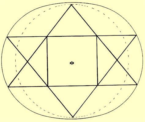 the temple and the sacred geometry of the human condition sacred geometry in the mother s temple art sacred
