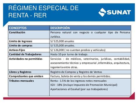 regimen especial sunat 2016 requisitos para sacar ruc e importar desde china