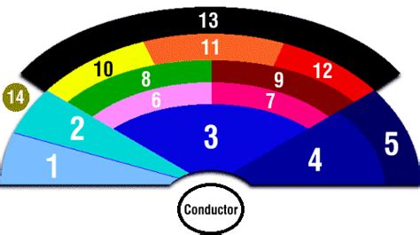 How Many Sections Does A Symphonic Orchestra by Orchestra Seating Chart New York City The Arts