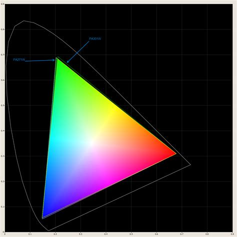 color gamut definition gamut d 233 finition what is