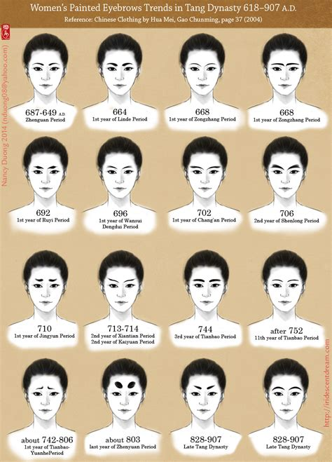 chinese hairstyles history painted eyebrow trends in tang dynasty by lilsuika on