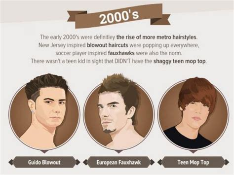 male public hair style how men s hairstyles have evolved over the last 50 years