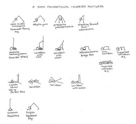 Iyengar Detox Sequence by Teaching Inversions Http Www Jennisonbeautysupply