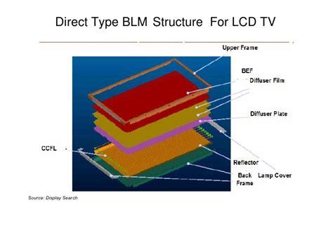 shoe repair plymouth mn mitsubishi laser tv lg prices 100 inch laser tv priced at