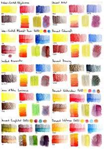 Color Washing Techniques - coloured pencil and watercolour pencil brands comparison
