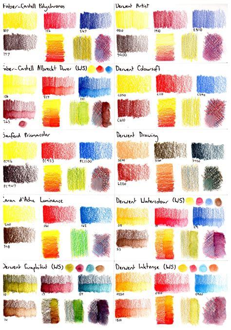 colored pencil comparison coloured pencil and watercolour pencil brands comparison