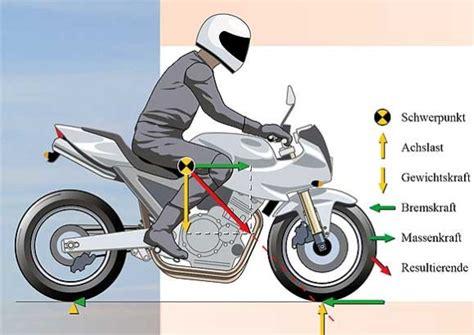Einsteigermotorrad Mit Abs by Motorrad Richtig Bremsen Motorradberatung Motorrad