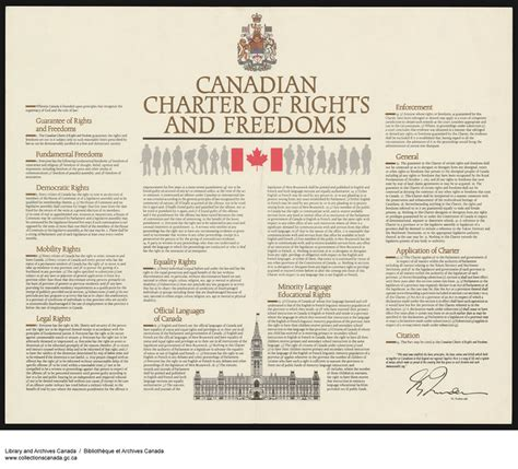 section 8 canadian charter signatures fall winter 2016 library and archives canada