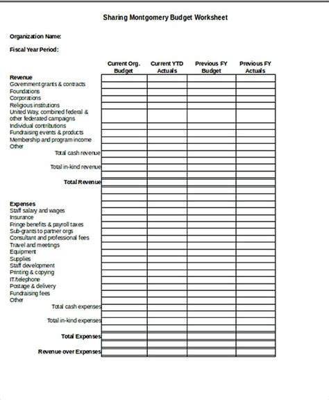 nonprofit budget template operating budget template