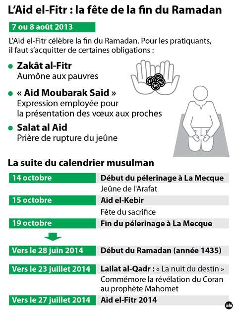 Calendrier Des Fetes Musulmanes Fetes Musulmanes 2016 Search Results Calendar 2015