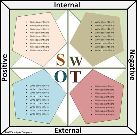 swot analysis template download page word excel pdf