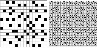 dot pattern multiple square shapes the print guide fm screening halftone dot shapes patterns