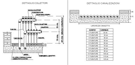 pavimento radiante dwg sistemi radianti dwg pavimentazione pannelli radianti