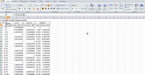 membuat grafik scatter di excel cara membuat grafik fungsi trigonometri dengan rumus excel