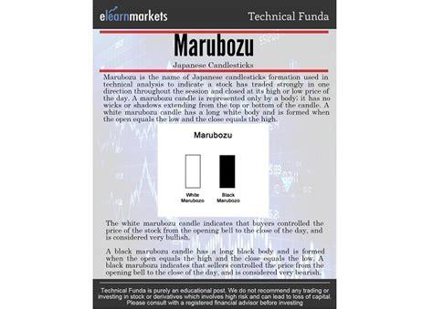 pattern day trader tax rules learn japanese candlestick pattern marubozu
