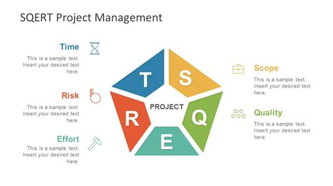 project management office templates sqert project management powerpoint template slidemodel
