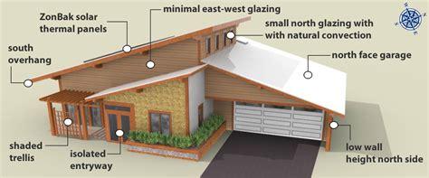 passive solar house design passive solar checklist lot   south facing exposure east